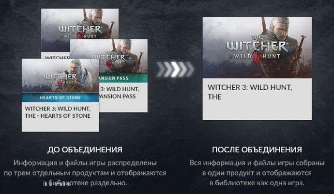 Ведьмак 3: Дикая Охота: три в одном